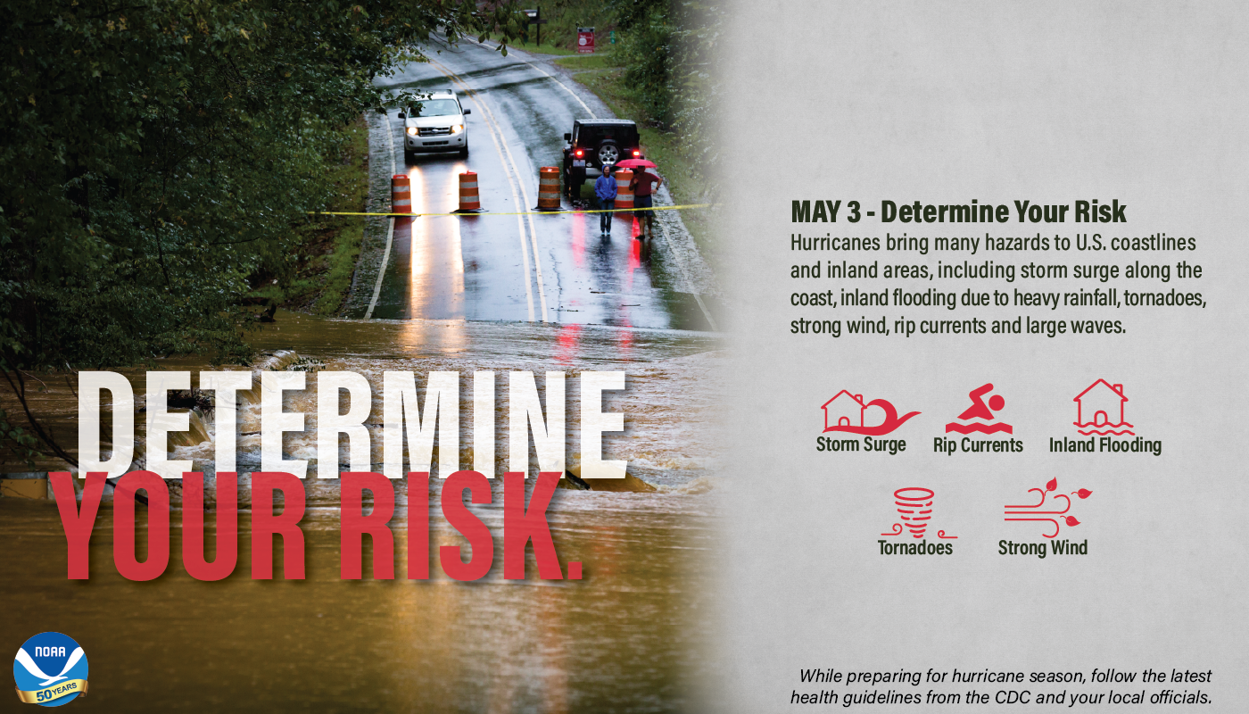 May 3 – Determine your risk. Hurricanes bring many hazards to coastlines and inland areas, including storm surge along the coast, inland flooding due to heavy rainfall, tornadoes, strong wind, rip currents and large waves. • Storm surge • Rip currents • Inland flooding • Tornadoes • Strong wind While preparing for hurricane season, follow the latest health guidelines from the CDC and your local officials.