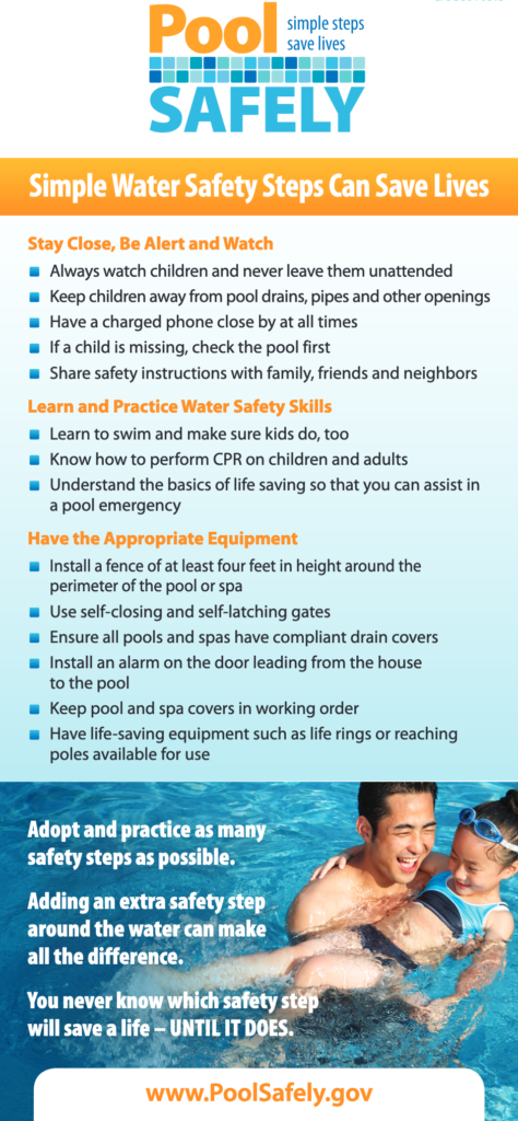 Simple Water Safety Steps Can Save Lives Stay Close, Be Alert and Watch: Always watch children and never leave them unattended; Keep children away from pool drains, pipes and other openings; Have a charged phone close by at all times If a child is missing, check the pool first; Share safety instructions with family, friends and neighbors.  Learn and Practice Water Safety Skills: Learn to swim and make sure kids do, too; Know how to perform CPR on children and adults; Understand the basics of life saving so that you can assist in a pool emergency. Have the Appropriate Equipment: Install a fence of at least four feet in height around the perimeter of the pool or spa; Use self-closing and self-latching gates; Ensure all pools and spas have compliant drain covers; Install an alarm on the door leading from the house to the pool; Keep pool and spa covers in working order; Have life-saving equipment such as life rings or reaching poles available for use. Adopt and practice as many safety steps as possible. Adding an extra safety step around the water can make all the difference. You never know which safety step will save a life – UNTIL IT DOES