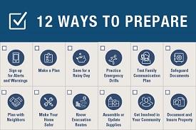 Ready 12 Ways To Prepare Postcard
