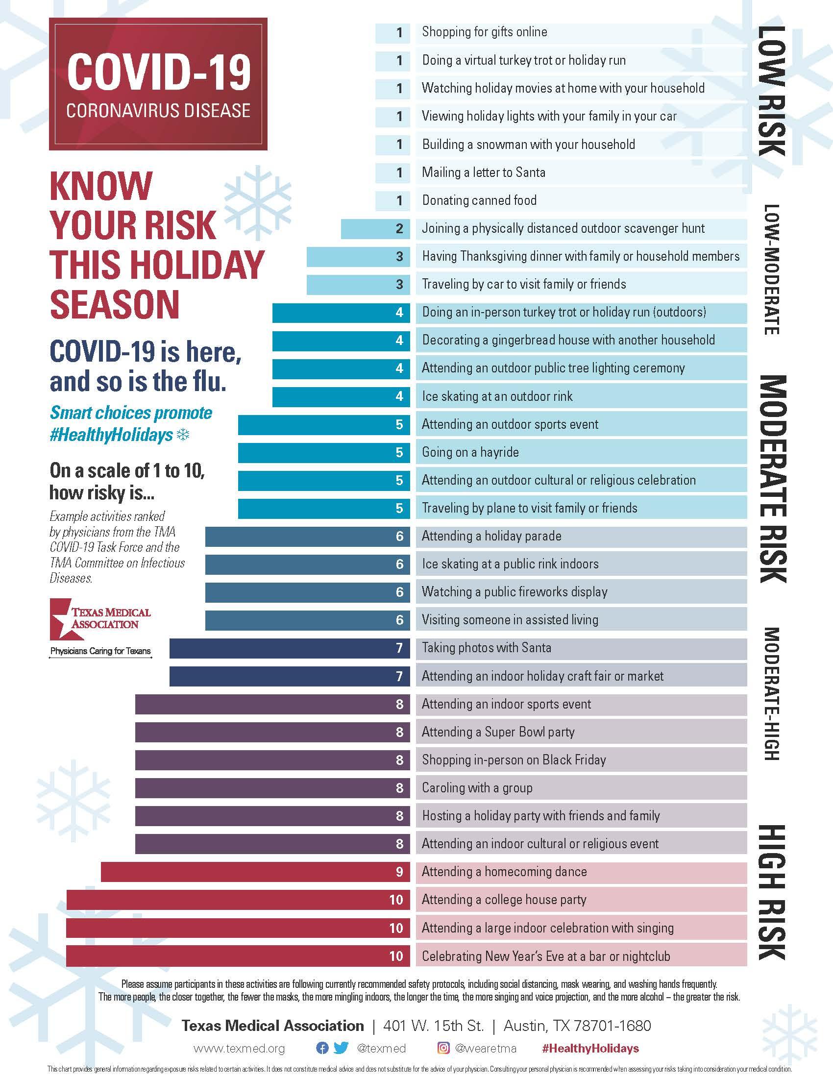 20201124 Winter Risk Assessment Chart