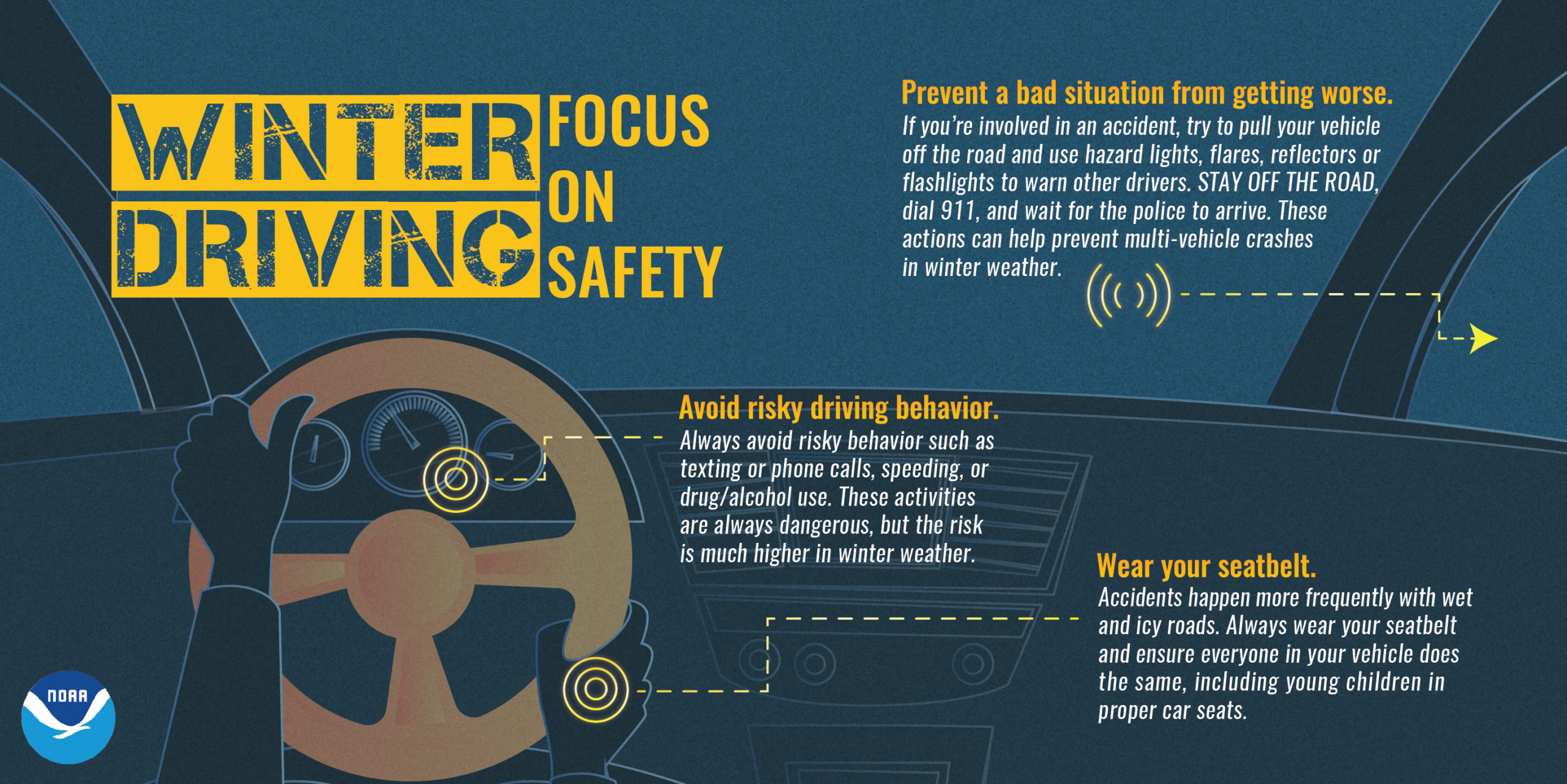 Infographics_WinterDriving_focus_on_safety
