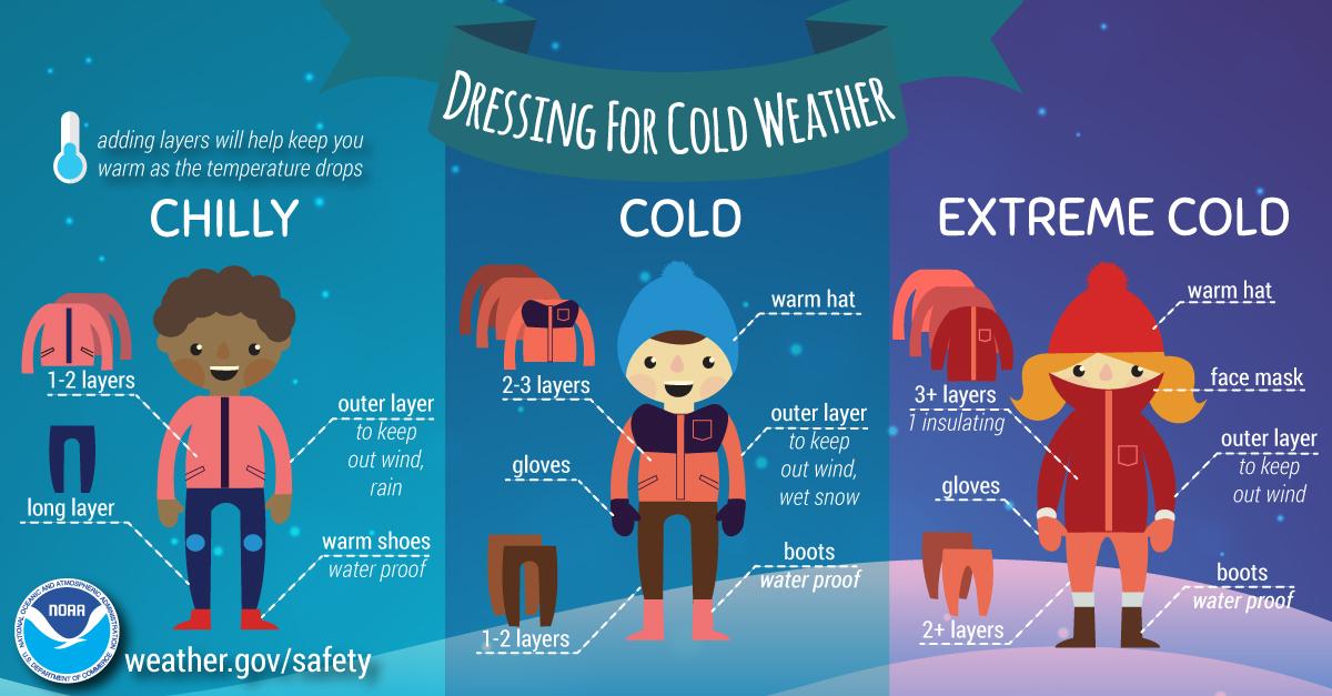 Winter-Dress-Infographic