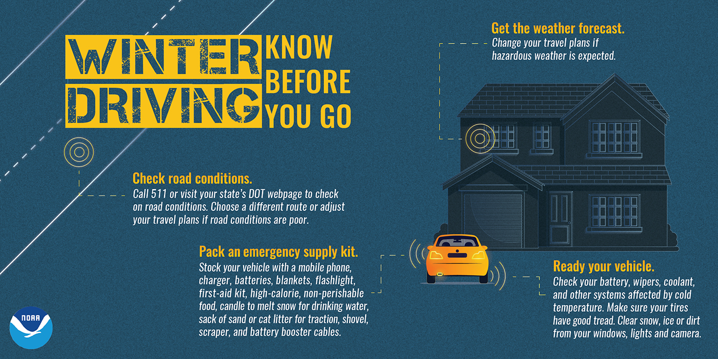 Winter Driving – Know Before You Go
