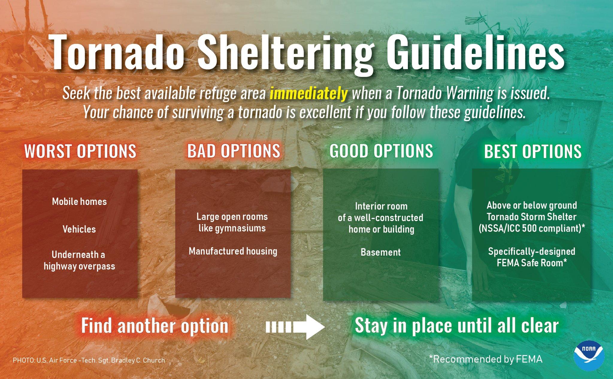 Tornado Sheltering