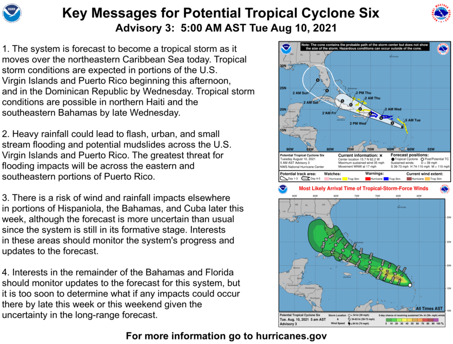 NWS graphic for Potential Tropical Cyclone Six near Puerto Rico